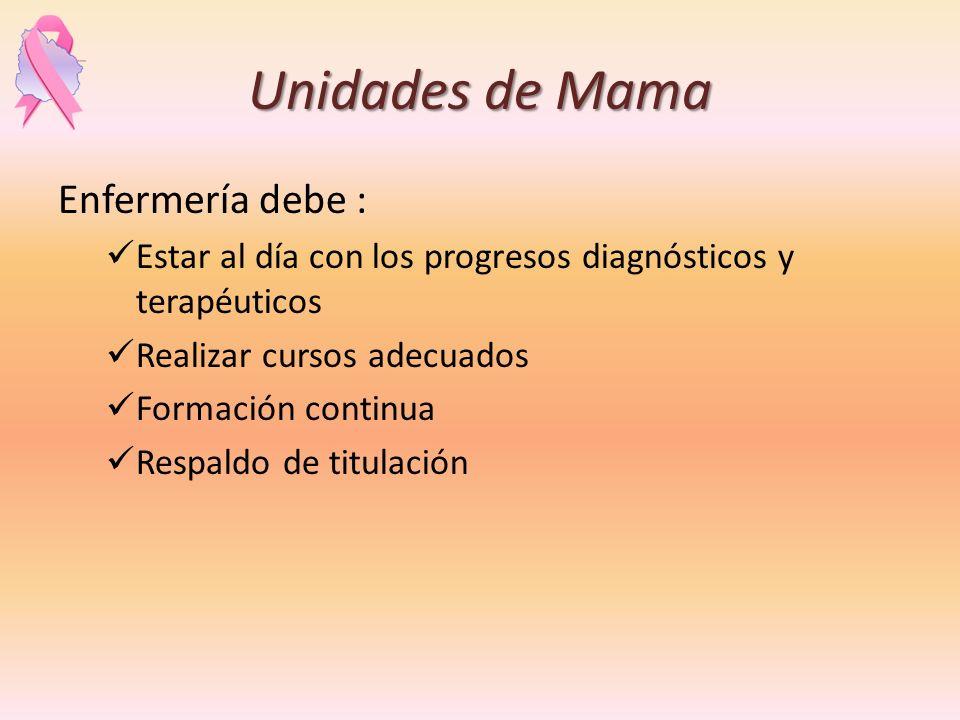 Unidades de Mama Enfermería debe : Estar al día con los progresos diagnósticos y terapéuticos Realizar cursos adecuados Formación continua Respaldo de
