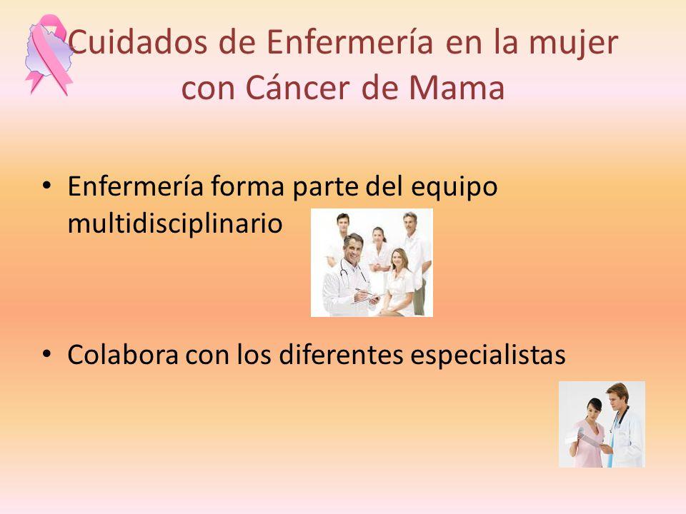 Cuidados de Enfermería en la mujer con Cáncer de Mama Enfermería forma parte del equipo multidisciplinario Colabora con los diferentes especialistas