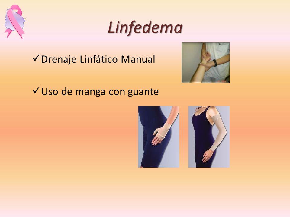 Linfedema Drenaje Linfático Manual Uso de manga con guante