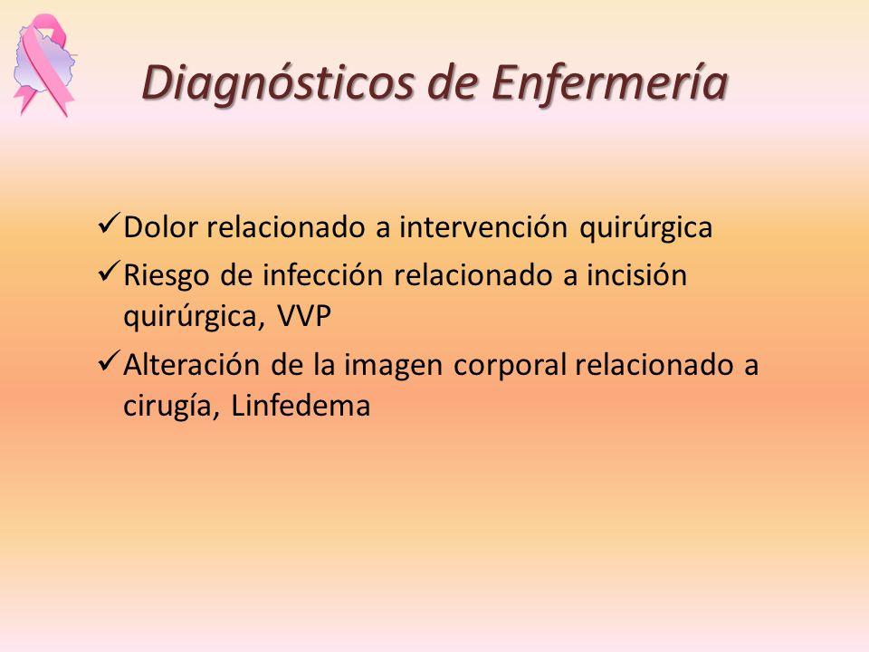 Diagnósticos de Enfermería Dolor relacionado a intervención quirúrgica Riesgo de infección relacionado a incisión quirúrgica, VVP Alteración de la ima