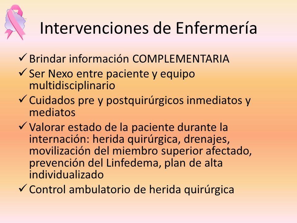 Intervenciones de Enfermería Brindar información COMPLEMENTARIA Ser Nexo entre paciente y equipo multidisciplinario Cuidados pre y postquirúrgicos inm