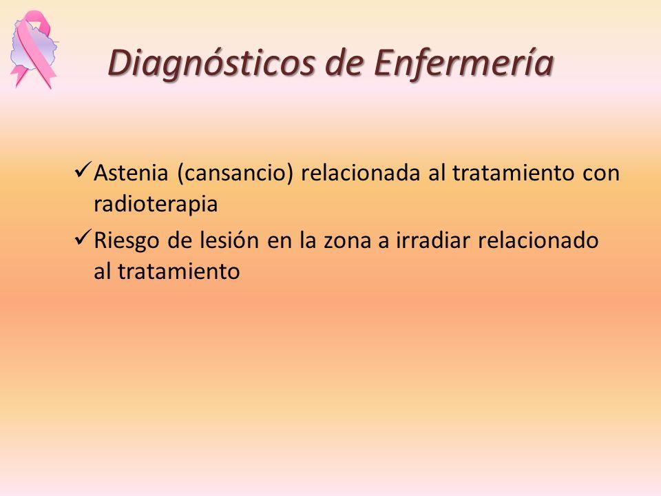 Diagnósticos de Enfermería Astenia (cansancio) relacionada al tratamiento con radioterapia Riesgo de lesión en la zona a irradiar relacionado al trata