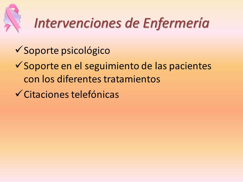 Intervenciones de Enfermería Soporte psicológico Soporte en el seguimiento de las pacientes con los diferentes tratamientos Citaciones telefónicas