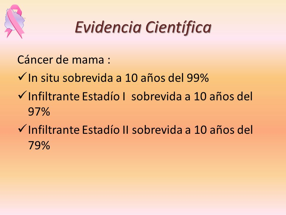Evidencia Científica Cáncer de mama : In situ sobrevida a 10 años del 99% Infiltrante Estadío I sobrevida a 10 años del 97% Infiltrante Estadío II sob