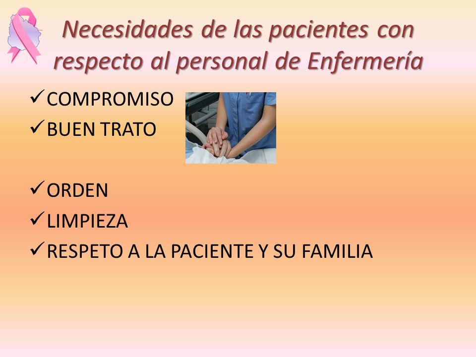 Necesidades de las pacientes con respecto al personal de Enfermería COMPROMISO BUEN TRATO ORDEN LIMPIEZA RESPETO A LA PACIENTE Y SU FAMILIA