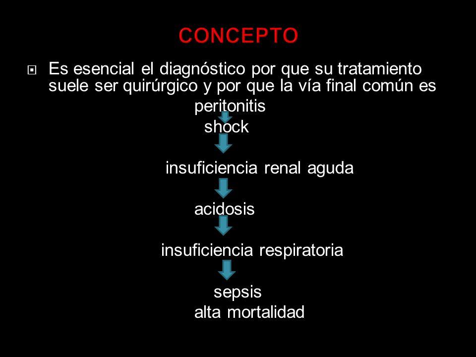 Es esencial el diagnóstico por que su tratamiento suele ser quirúrgico y por que la vía final común es peritonitis shock insuficiencia renal aguda acidosis insuficiencia respiratoria sepsis alta mortalidad