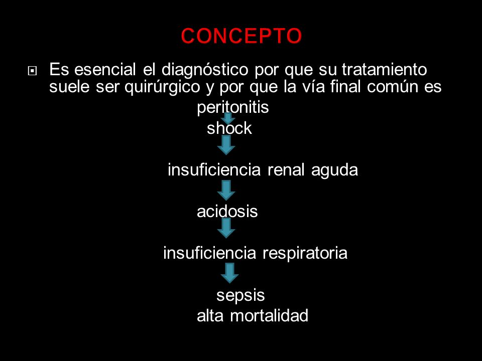 Inspección - movilidad espontánea abdomen y con respiración (irritación peritoneal existe respiración superficial).