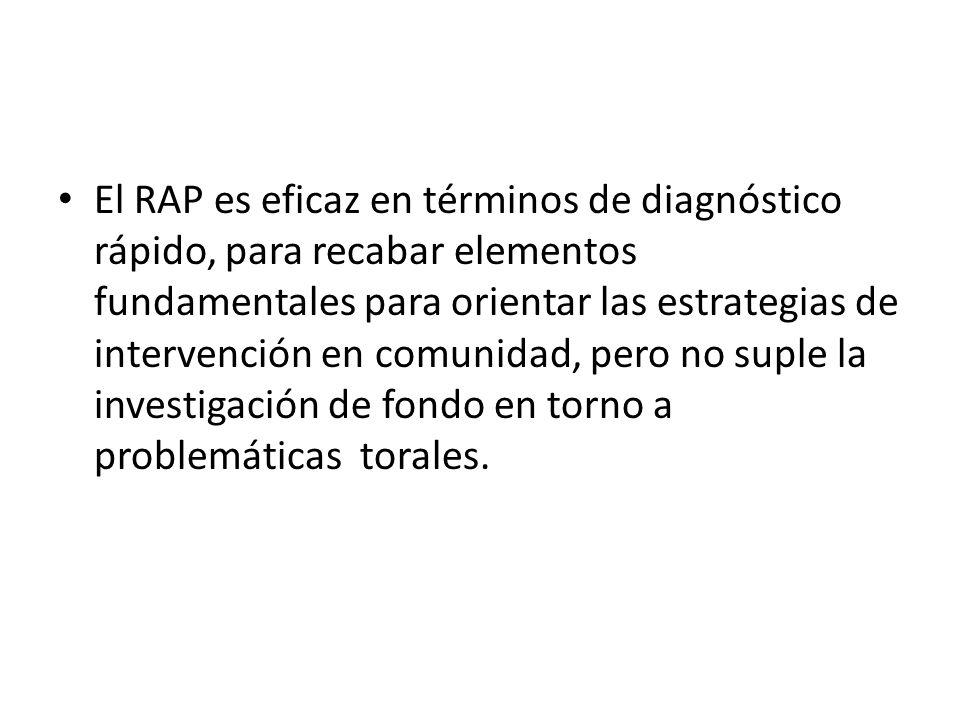 El RAP es eficaz en términos de diagnóstico rápido, para recabar elementos fundamentales para orientar las estrategias de intervención en comunidad, p