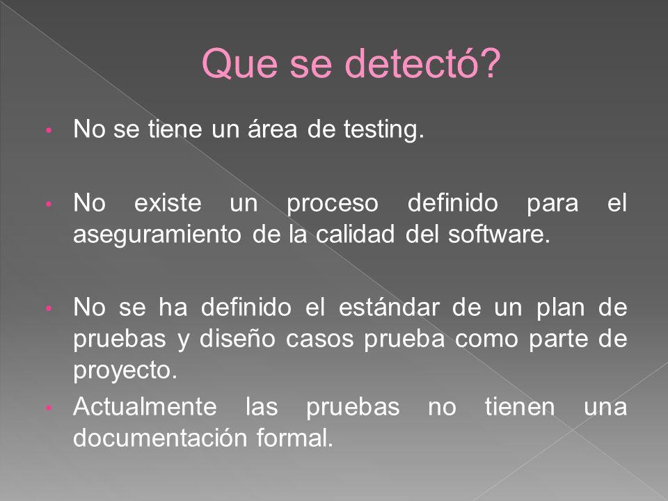 Que se detectó? No se tiene un área de testing. No existe un proceso definido para el aseguramiento de la calidad del software. No se ha definido el e