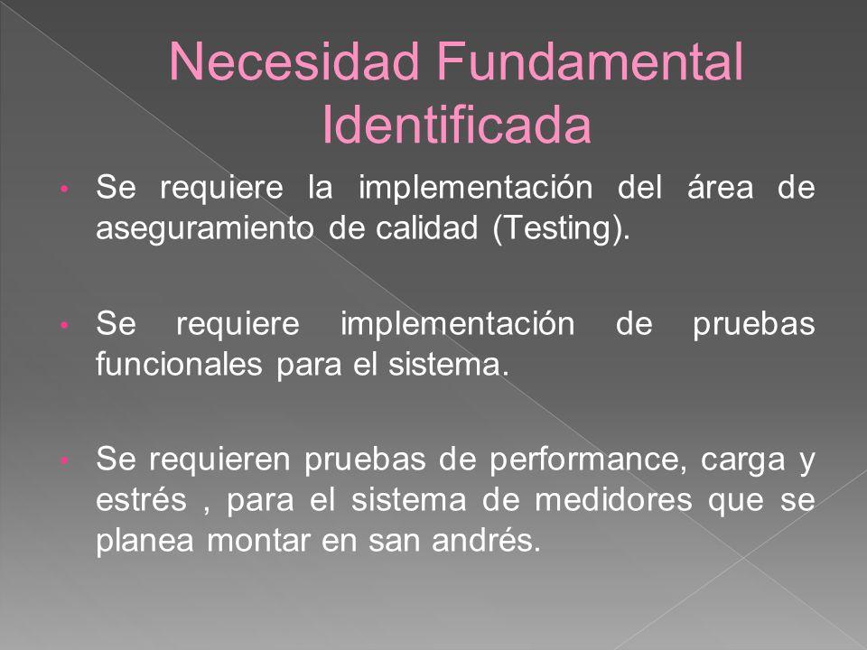 Necesidad Fundamental Identificada Se requiere la implementación del área de aseguramiento de calidad (Testing). Se requiere implementación de pruebas