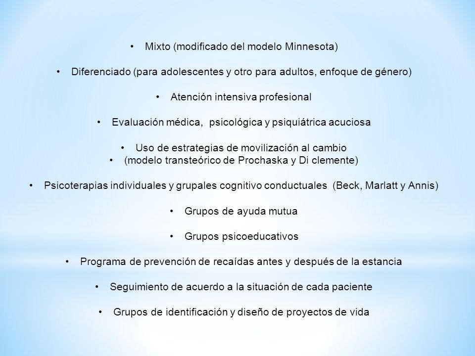 Mixto (modificado del modelo Minnesota) Diferenciado (para adolescentes y otro para adultos, enfoque de género) Atención intensiva profesional Evaluación médica, psicológica y psiquiátrica acuciosa Uso de estrategias de movilización al cambio (modelo transteórico de Prochaska y Di clemente) Psicoterapias individuales y grupales cognitivo conductuales (Beck, Marlatt y Annis) Grupos de ayuda mutua Grupos psicoeducativos Programa de prevención de recaídas antes y después de la estancia Seguimiento de acuerdo a la situación de cada paciente Grupos de identificación y diseño de proyectos de vida