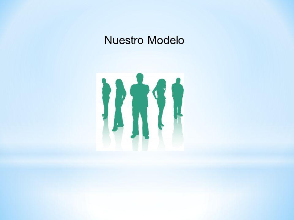 Nuestro Modelo