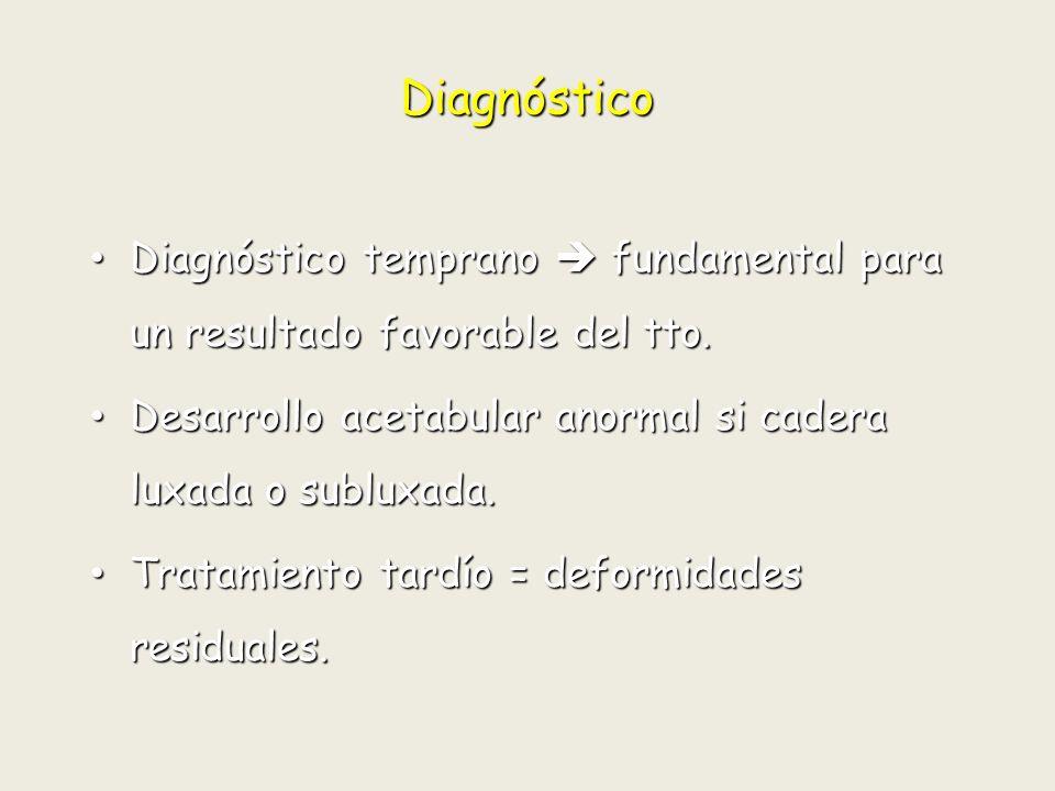 Diagnóstico temprano Aparición Rx Aparición Rx nucleo epifisario.