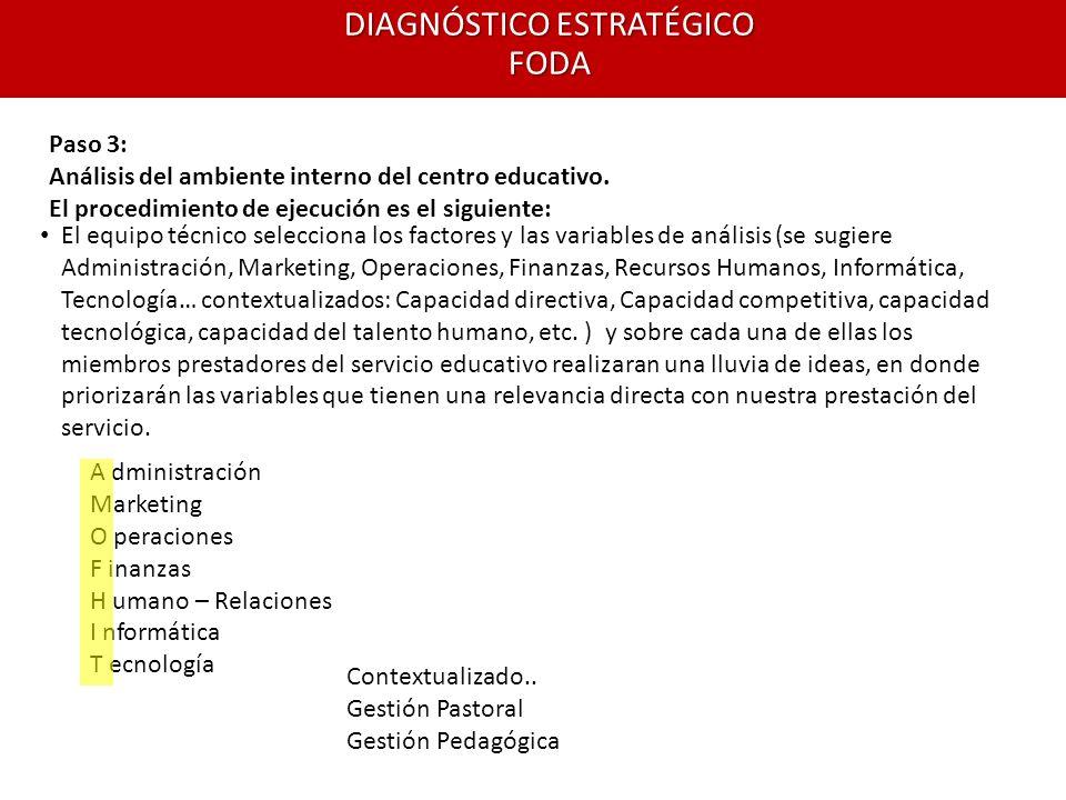 DIAGNÓSTICO ESTRATÉGICO FODA Paso 3: Análisis del ambiente interno del centro educativo. El procedimiento de ejecución es el siguiente: A dministració