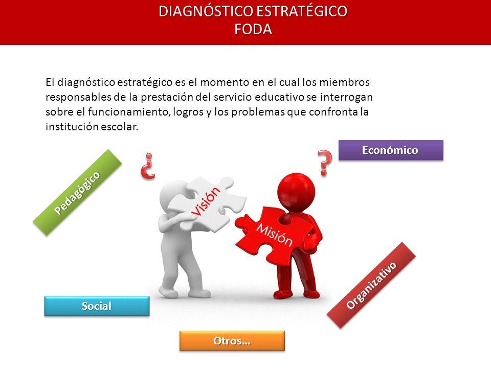 DIAGNÓSTICO ESTRATÉGICO FODA El diagnóstico estratégico es el momento en el cual los miembros responsables de la prestación del servicio educativo se