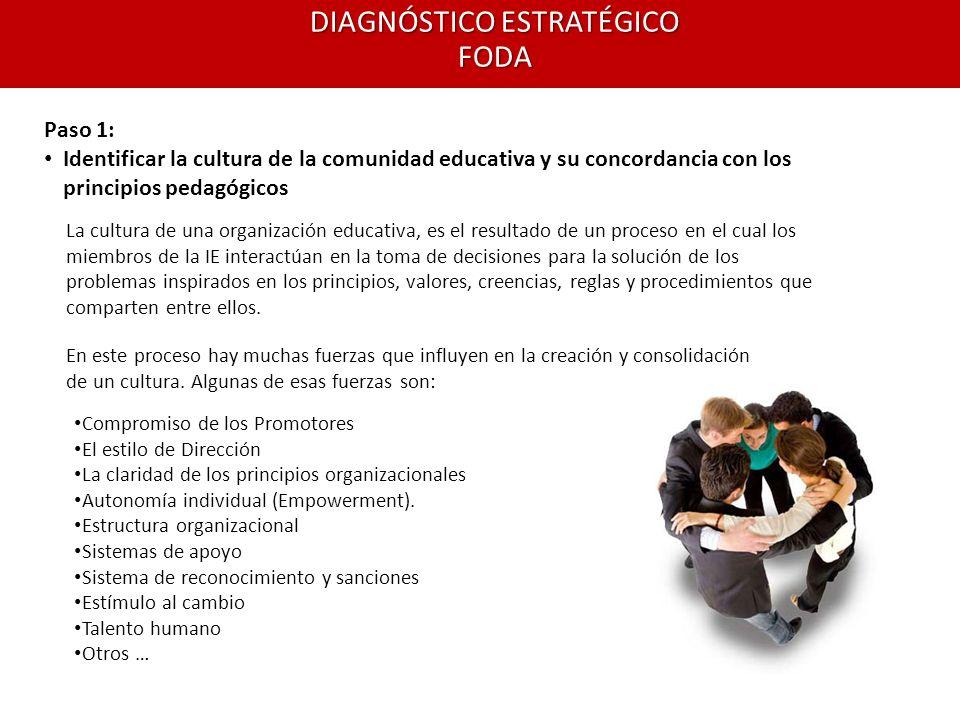 DIAGNÓSTICO ESTRATÉGICO FODA Paso 1: Identificar la cultura de la comunidad educativa y su concordancia con los principios pedagógicos La cultura de u