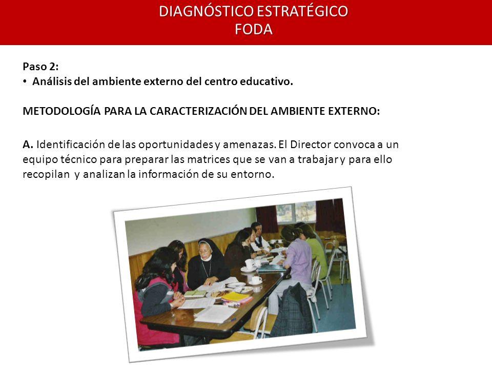 DIAGNÓSTICO ESTRATÉGICO FODA Paso 2: Análisis del ambiente externo del centro educativo. METODOLOGÍA PARA LA CARACTERIZACIÓN DEL AMBIENTE EXTERNO: A.