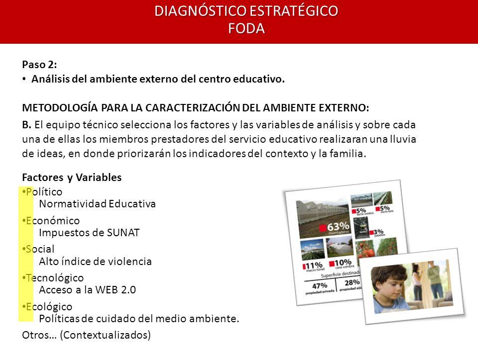 DIAGNÓSTICO ESTRATÉGICO FODA Paso 2: Análisis del ambiente externo del centro educativo. METODOLOGÍA PARA LA CARACTERIZACIÓN DEL AMBIENTE EXTERNO: B.