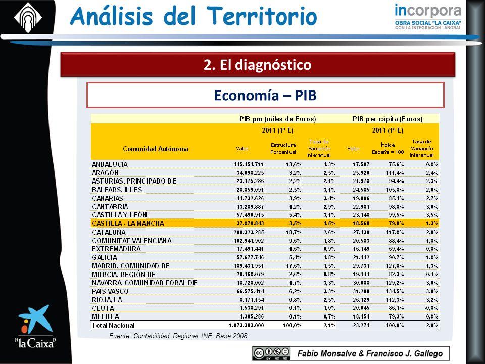 2. El diagnóstico Economía – PIB Fuente: Contabilidad Regional INE. Base 2008
