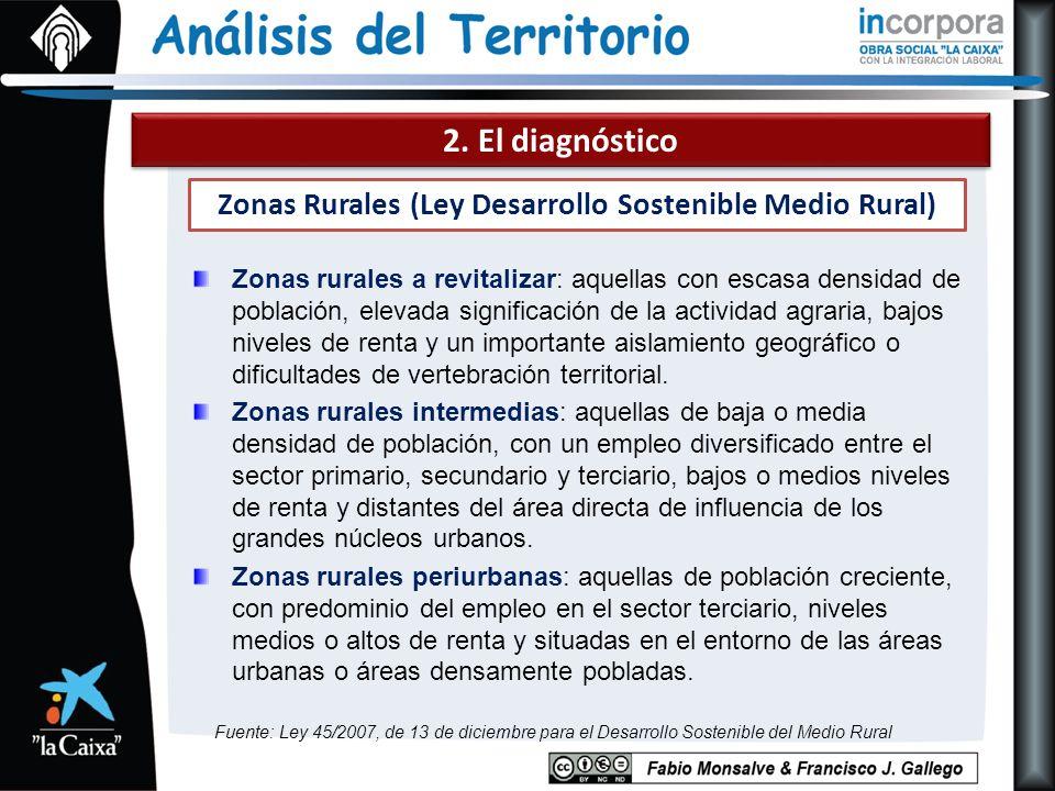 2. El diagnóstico Zonas Rurales (Ley Desarrollo Sostenible Medio Rural) Fuente: Ley 45/2007, de 13 de diciembre para el Desarrollo Sostenible del Medi