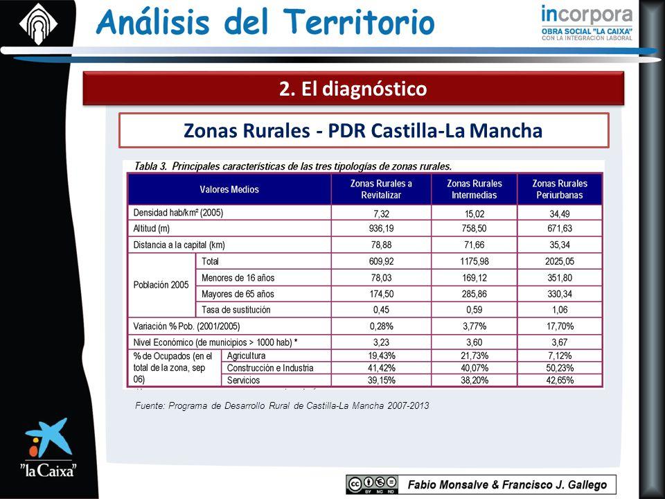 2. El diagnóstico Zonas Rurales - PDR Castilla-La Mancha Fuente: Programa de Desarrollo Rural de Castilla-La Mancha 2007-2013