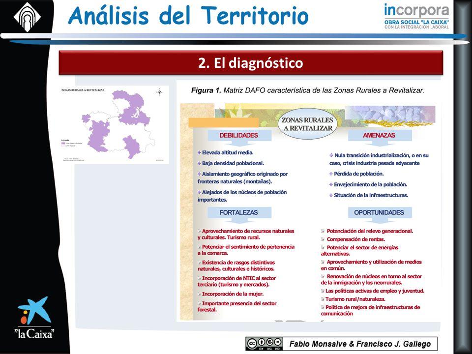 2. El diagnóstico