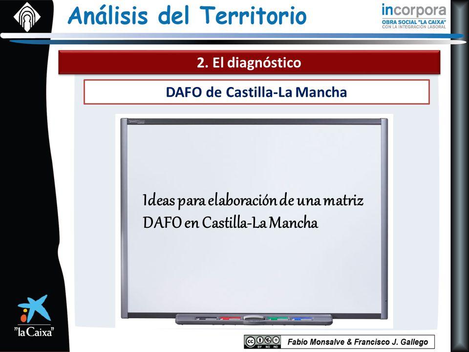 DAFO de Castilla-La Mancha Ideas para elaboración de una matriz DAFO en Castilla-La Mancha
