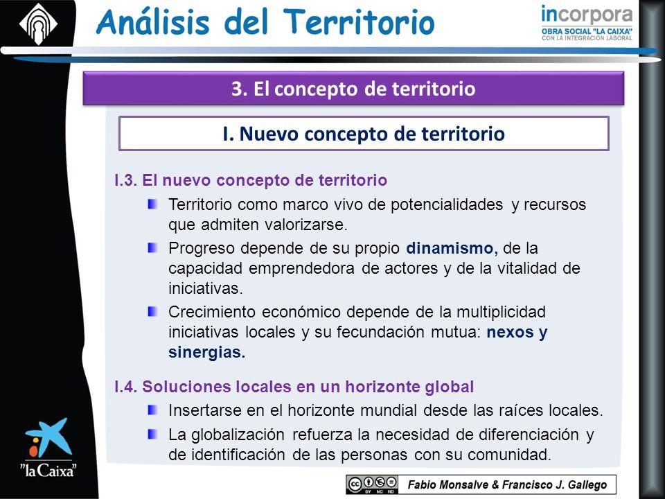 3. El concepto de territorio I.3. El nuevo concepto de territorio Territorio como marco vivo de potencialidades y recursos que admiten valorizarse. Pr
