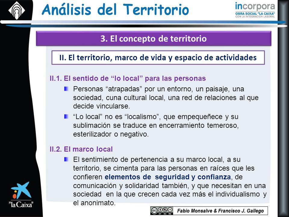 3. El concepto de territorio II.1.