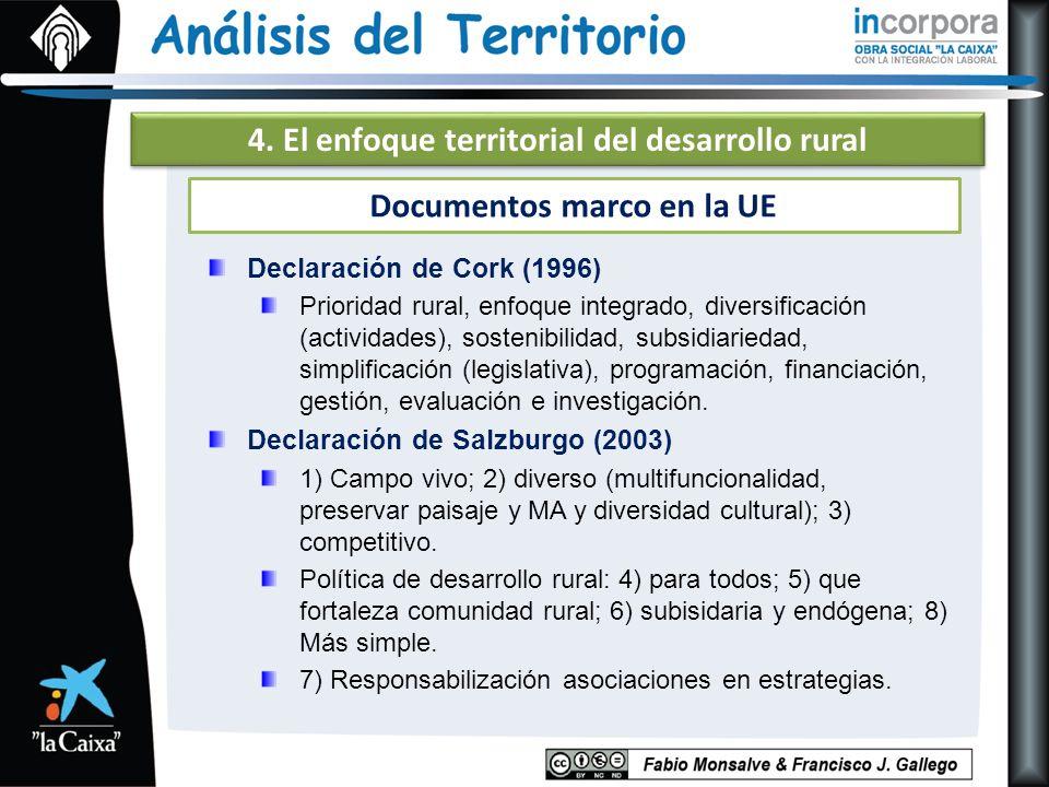 4. El enfoque territorial del desarrollo rural Documentos marco en la UE Declaración de Cork (1996) Prioridad rural, enfoque integrado, diversificació