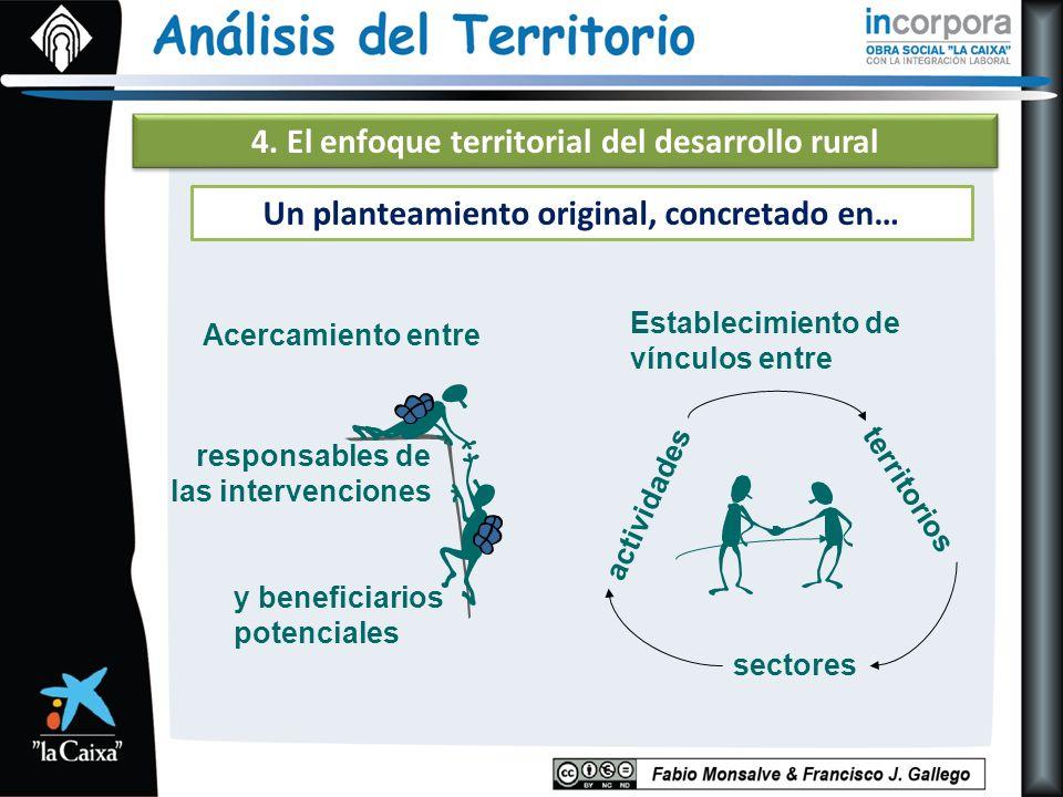 4. El enfoque territorial del desarrollo rural Un planteamiento original, concretado en… Acercamiento entre Establecimiento de vínculos entre activida