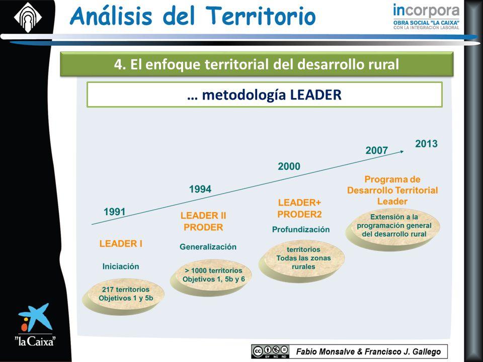 4. El enfoque territorial del desarrollo rural … metodología LEADER