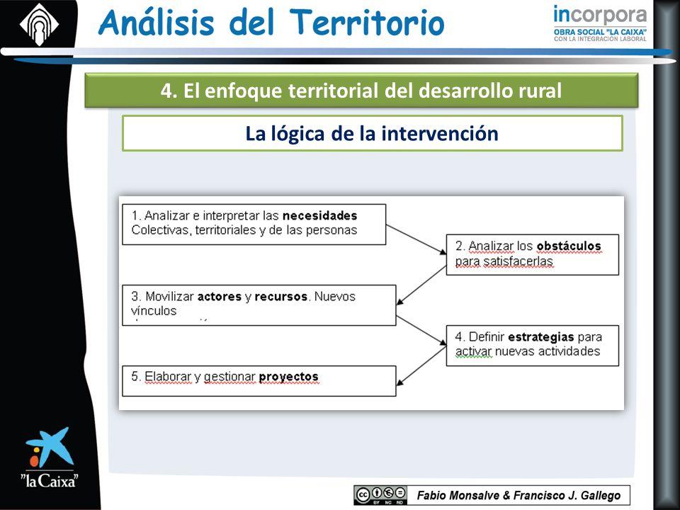 4. El enfoque territorial del desarrollo rural La lógica de la intervención