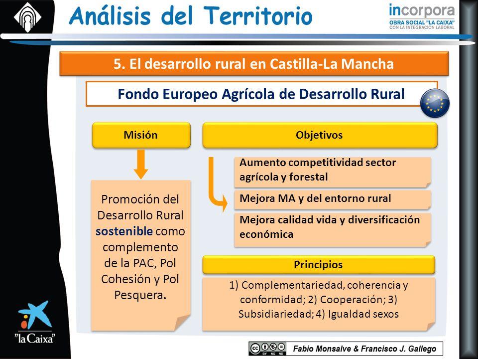 Misión Aumento competitividad sector agrícola y forestal Objetivos Fondo Europeo Agrícola de Desarrollo Rural Promoción del Desarrollo Rural sostenible como complemento de la PAC, Pol Cohesión y Pol Pesquera.