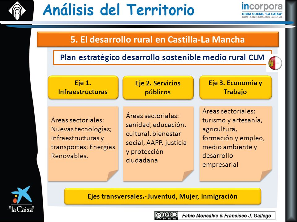 5. El desarrollo rural en Castilla-La Mancha Eje 1. Infraestructuras Áreas sectoriales: Nuevas tecnologías; Infraestructuras y transportes; Energías R