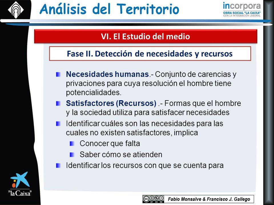 VI. El Estudio del medio Fase II. Detección de necesidades y recursos Necesidades humanas.- Conjunto de carencias y privaciones para cuya resolución e