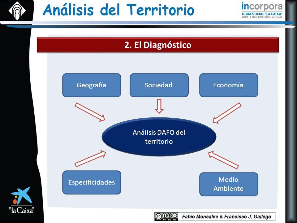 2. El Diagnóstico GeografíaSociedadEconomía Análisis DAFO del territorio Medio Ambiente Especificidades