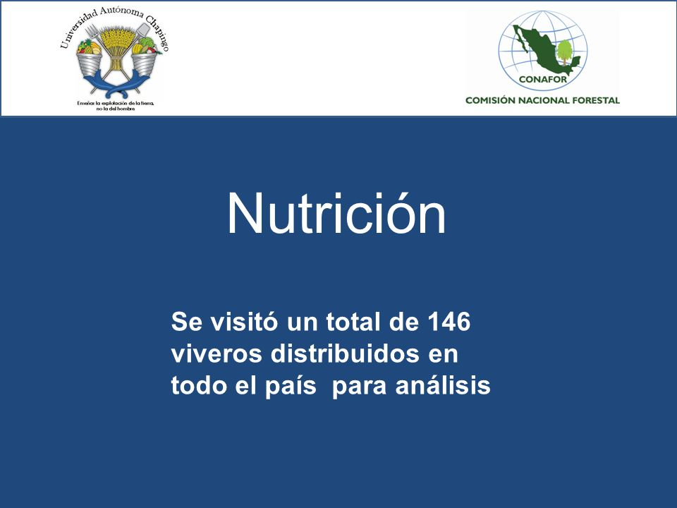 Nutrición Se visitó un total de 146 viveros distribuidos en todo el país para análisis