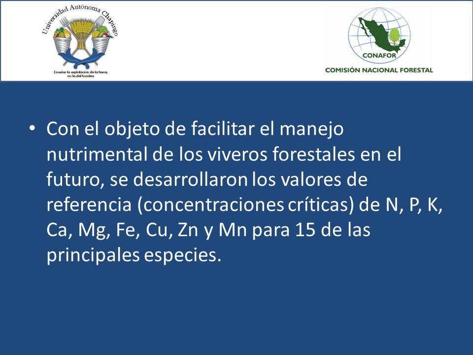 Con el objeto de facilitar el manejo nutrimental de los viveros forestales en el futuro, se desarrollaron los valores de referencia (concentraciones c