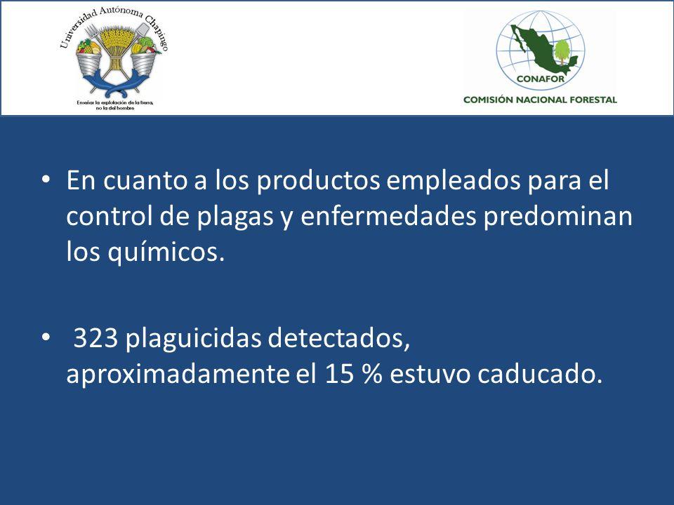 En cuanto a los productos empleados para el control de plagas y enfermedades predominan los químicos. 323 plaguicidas detectados, aproximadamente el 1
