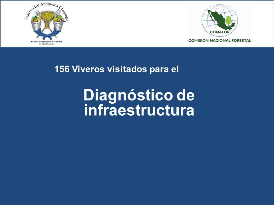 Diagnóstico de infraestructura 156 Viveros visitados para el