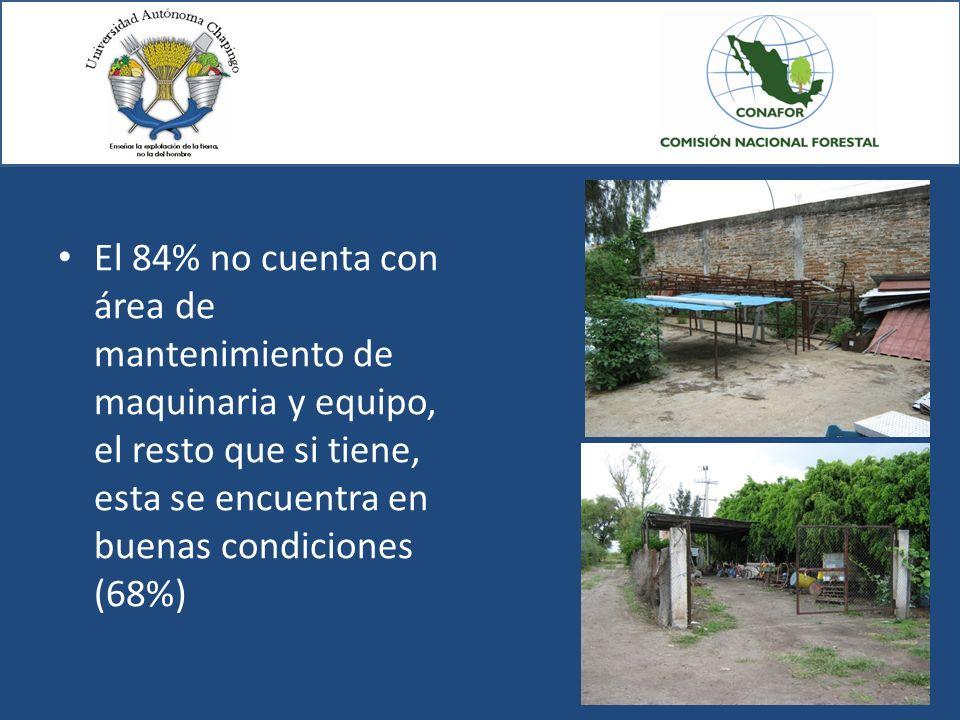 El 84% no cuenta con área de mantenimiento de maquinaria y equipo, el resto que si tiene, esta se encuentra en buenas condiciones (68%)