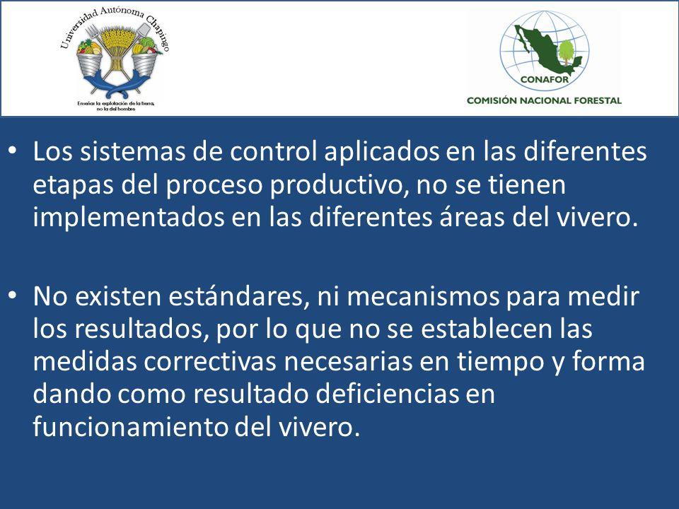 Los sistemas de control aplicados en las diferentes etapas del proceso productivo, no se tienen implementados en las diferentes áreas del vivero. No e