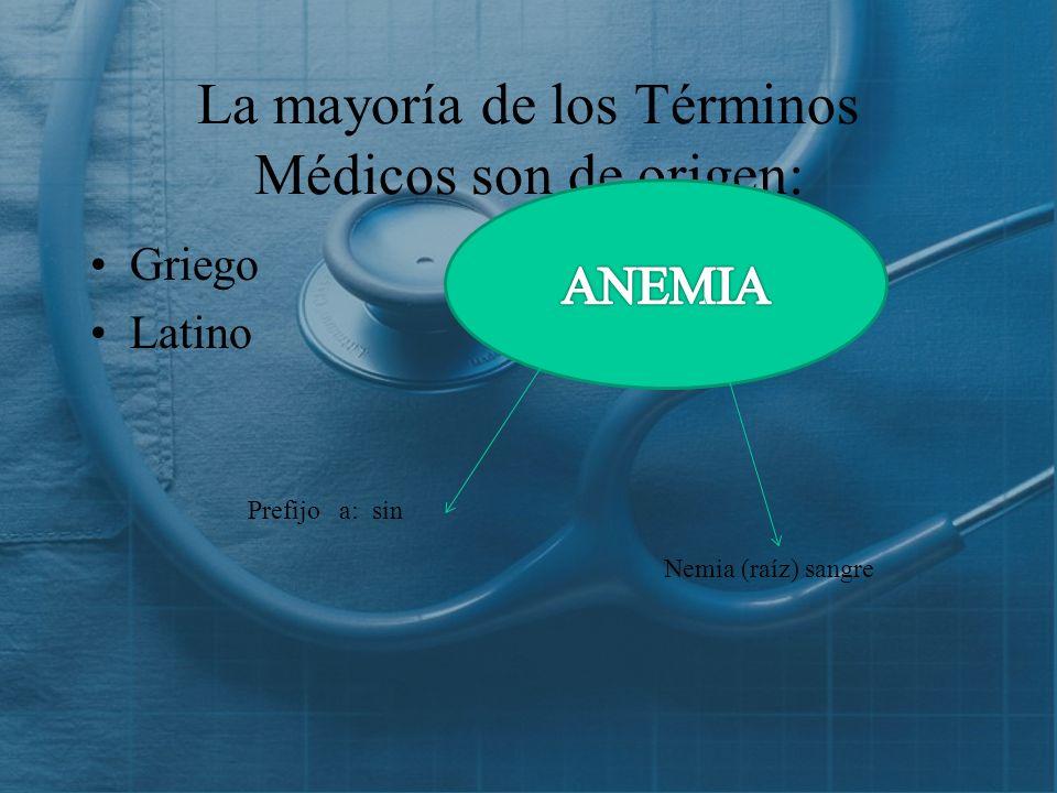 La mayoría de los Términos Médicos son de origen: Griego Latino Prefijo a: sin Nemia (raíz) sangre
