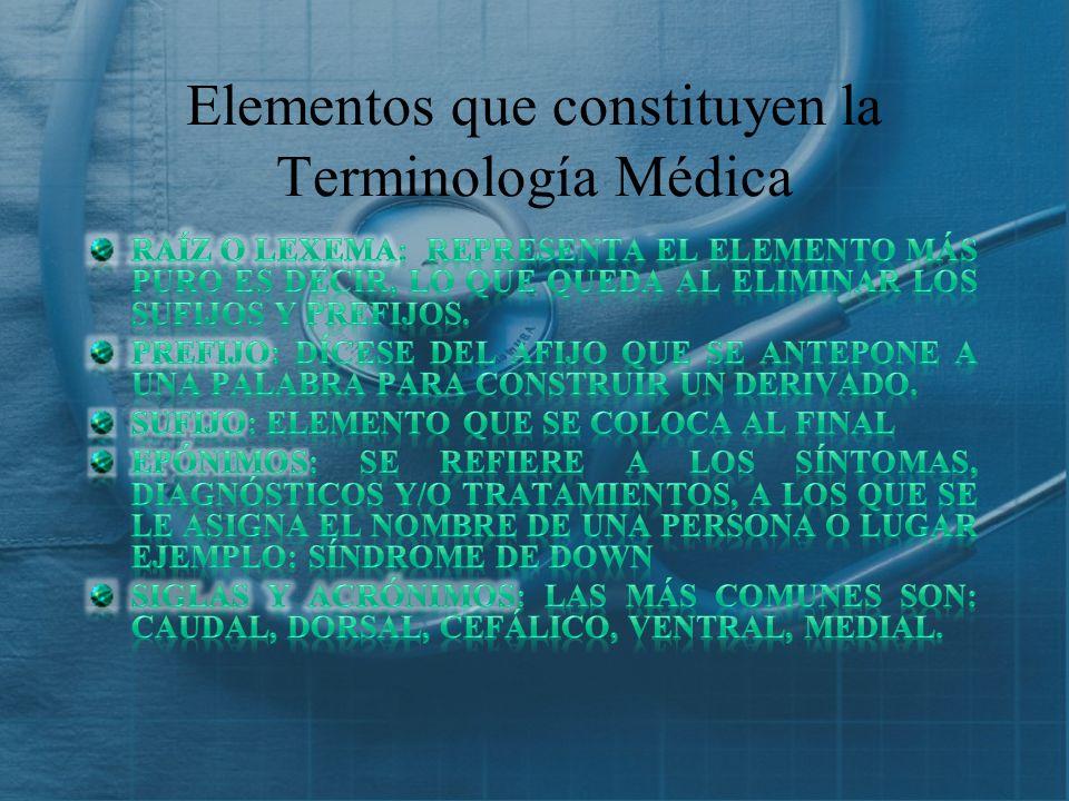 SUFIJOTÉRMINOANÁLISISDEFINICIÓN Osis (G) Condición Enfermedad ArteriosclerosisArteria: arteria Sklerosis: endurecimiento Endurecimiento de las arterias DermatosisDerma: pielCualquier condición de enfermedad en la piel NeurosisNeurón: nervioDesórdenes funcionales del Sistema Nervioso Patía (G) Enfermedad AdenopatíaAden: glándula Pathos: enfermedad Cualquier enfermedad glandular MiopíaMyo: MúsculoCualquier enfermedad múscular MieelopatíaMyelos: MédulaCualquier desorden patológico del Cordón Espinal
