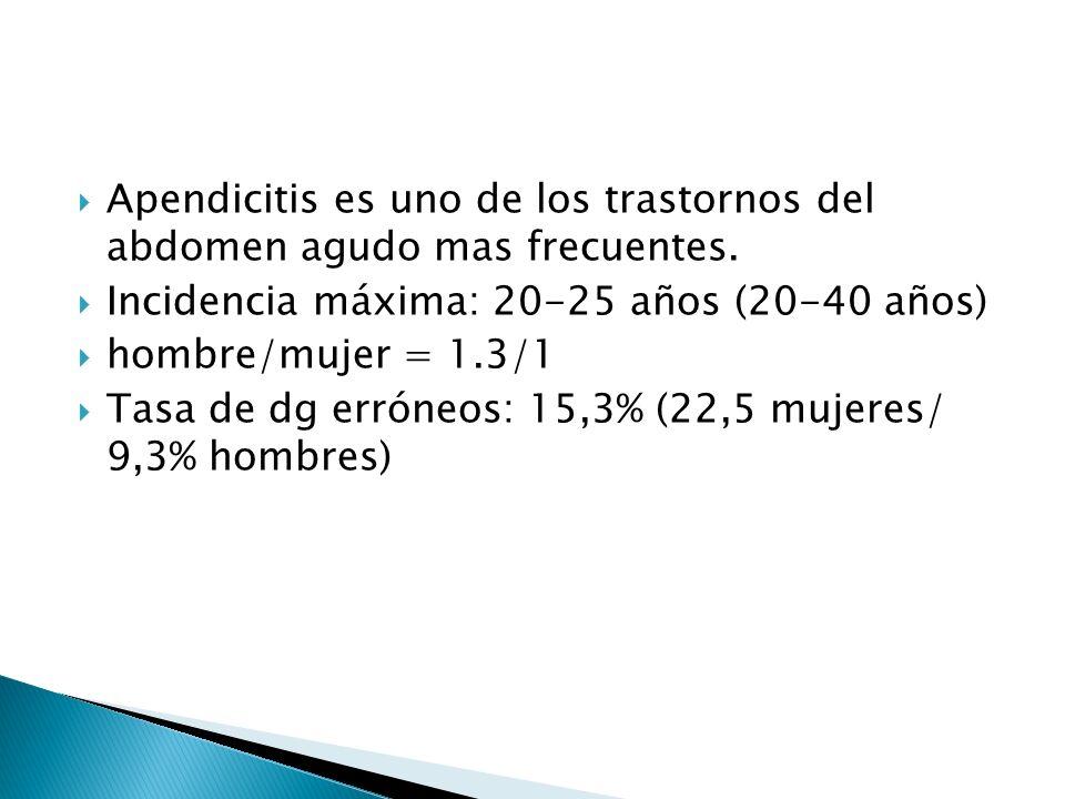 Apendicitis es uno de los trastornos del abdomen agudo mas frecuentes. Incidencia máxima: 20-25 años (20-40 años) hombre/mujer = 1.3/1 Tasa de dg erró