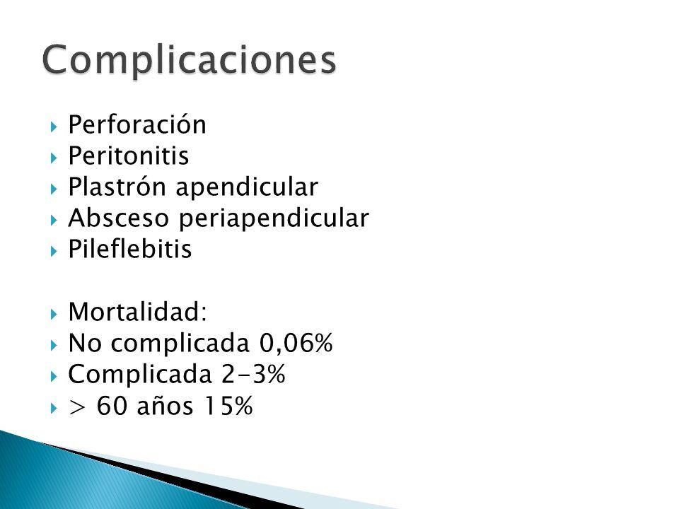 Perforación Peritonitis Plastrón apendicular Absceso periapendicular Pileflebitis Mortalidad: No complicada 0,06% Complicada 2-3% > 60 años 15%