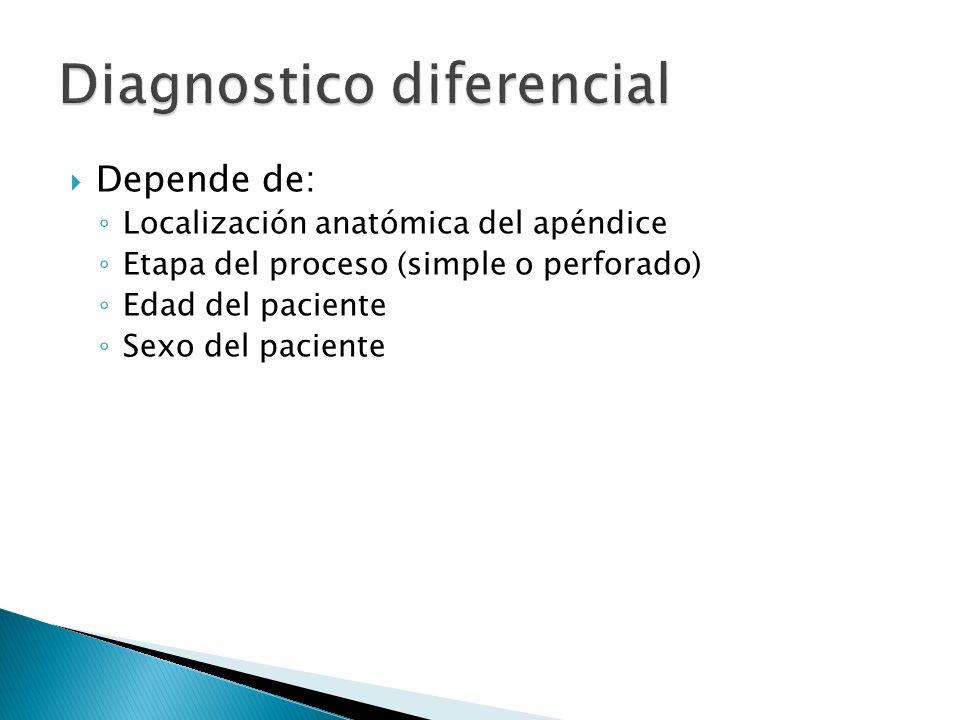 Depende de: Localización anatómica del apéndice Etapa del proceso (simple o perforado) Edad del paciente Sexo del paciente