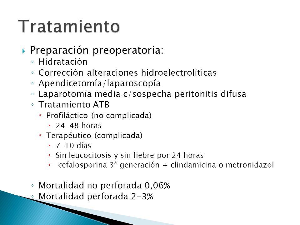 Preparación preoperatoria: Hidratación Corrección alteraciones hidroelectrolíticas Apendicetomía/laparoscopía Laparotomía media c/sospecha peritonitis
