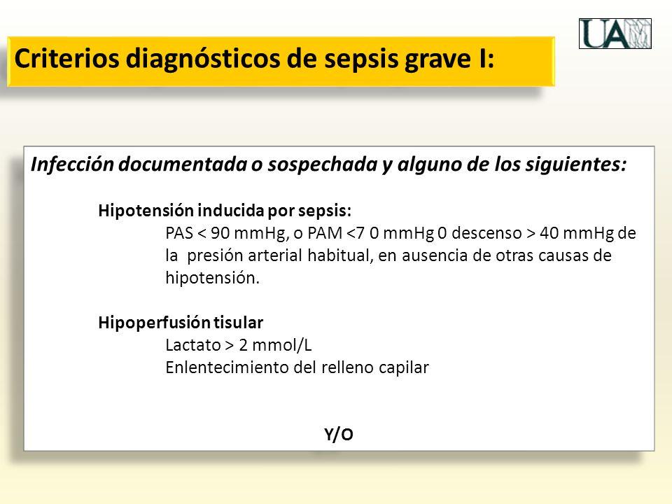 Criterios diagnósticos de sepsis grave I: Infección documentada o sospechada y alguno de los siguientes: Hipotensión inducida por sepsis: PAS 40 mmHg